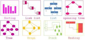 Structure de données